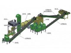 一诚年产1~20万吨有机肥生产线、发酵翻堆设备、粉碎设备、搅拌设备