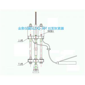 拉索张紧器 幕墙拉索安装工具 不锈钢拉索安装工具 索力测试仪