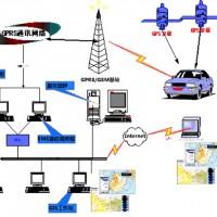 艾赛克GPS运输监控平台