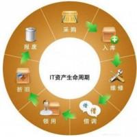 艾赛克RFID资产管理系统