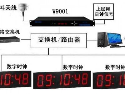 保持系统时间与网络对时产品同步的重要性