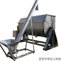 山西省太原市Q7新型真石漆专用搅拌机生产设备