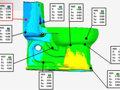 广州安度三维扫描服务 三维扫描服务 三维尺寸测量服务