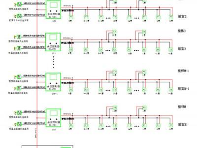 SL-B型智能建筑消防楼梯间前室用余压监控系统