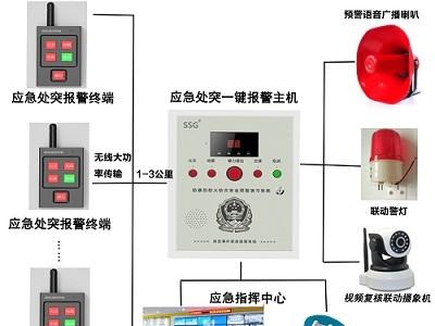 校园一键式紧急报警平台,校园一键式紧急系统