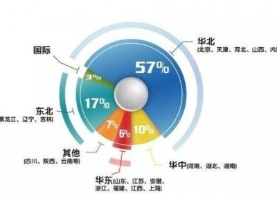 2020年上海法兰克福汽配展-进展-详情