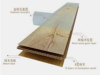 武汉专业实木复合木地板
