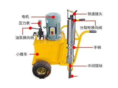 靜態液壓劈石機開采石頭的十大好處